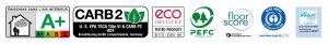 certifikaty ekologie